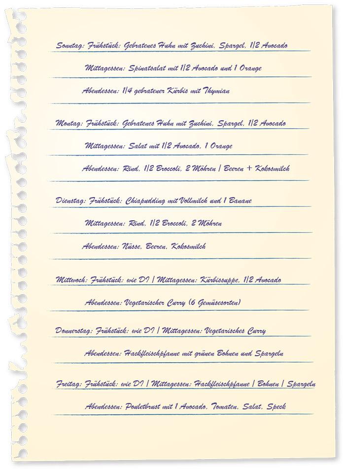 Paleo Ernährung Wochenplan